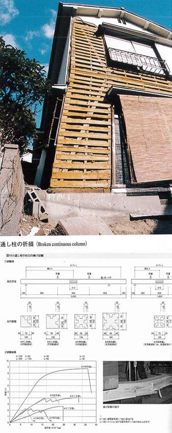 構造計算チェックの軸組構造+ベタ基礎+地盤改良工事による軸組壁工法に準じた耐震構造仕様