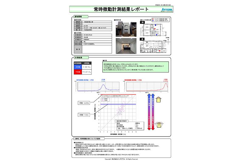 住まい見える化耐震性能・省エネルギー性能測定試験実施