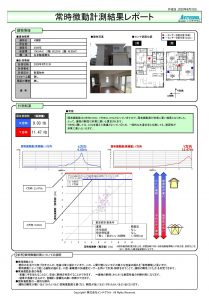 常時微動計測結果レポート_K様邸(営業加工)